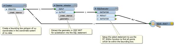 A sample SQL executor workspace