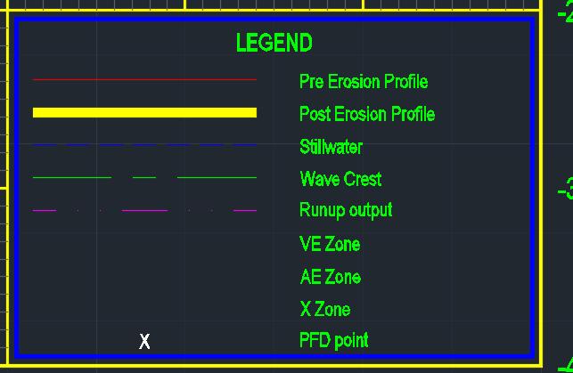 CAD Legend