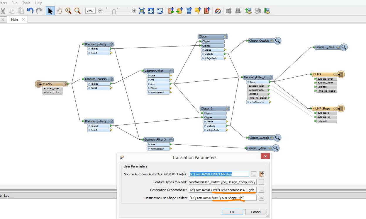 Writing to Filegeodatabase API produces empty values - FME
