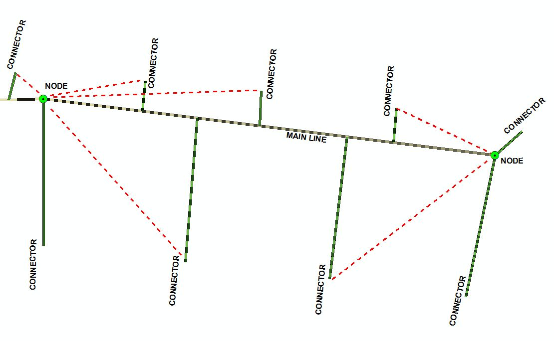 snapping line end vertex to nearest point - FME Community