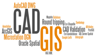 cad gis wordle