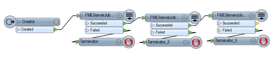 Server2014-JobSubmitter