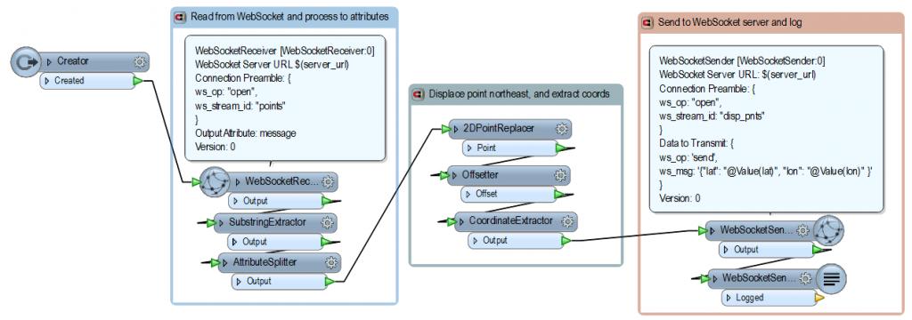 Server2014-WebSocketWorkspace