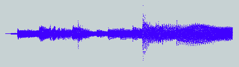 An audio file viewed as points in the FME Data Inspector.