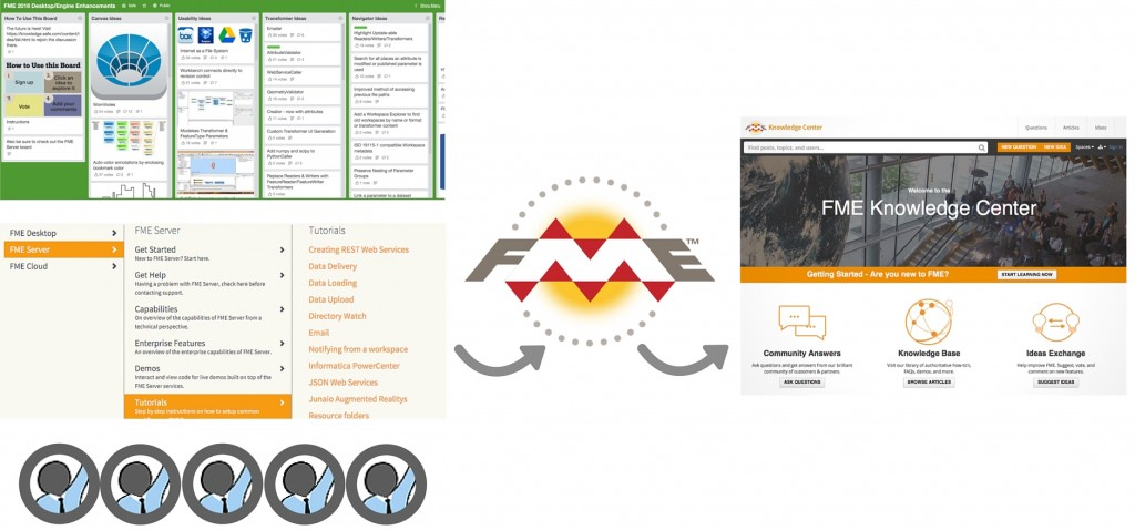 The new FME Knowledge Center is the result of sending the old idea boards, articles, and user profiles through FME.