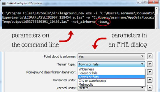 Using a tool on the command line vs. using a tool as part of an FME workflow.