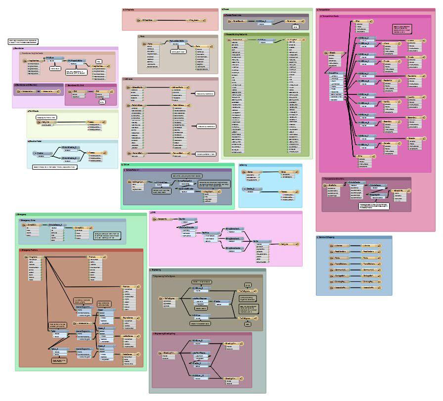 JunctionsBigWorkspaceForInvisibleConnections