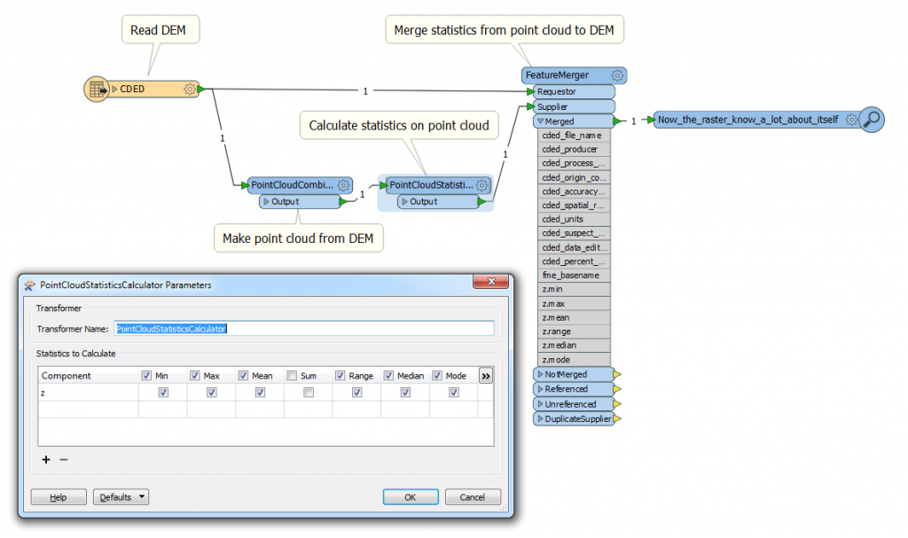 Calculating raster statistics using FME's PointCloudStatisticsCalculator.