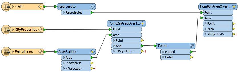 HTMLPointInPolygonWorkspace1
