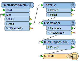 HTMLPointInPolygonWorkspace3