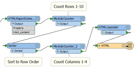HTMLPointInPolygonWorkspace6