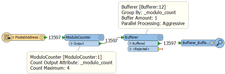 Using a ModuloCounter for Parallel Processing in a Workspace