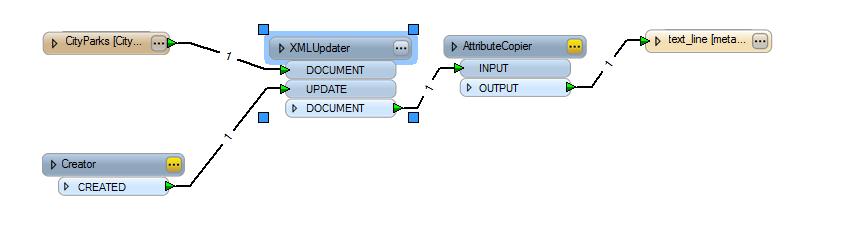 XMLUpdater Example