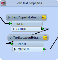 TextProperties