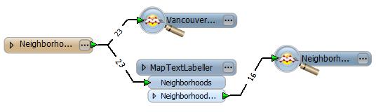 MapTextLabeller - Neighborhood Workspace