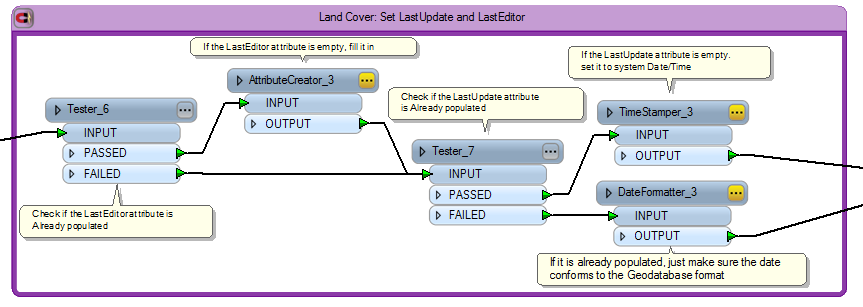 Setting LastEditor and LastUpdate