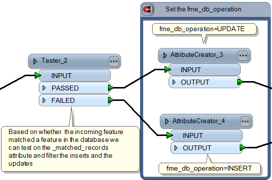 fme_db_operation