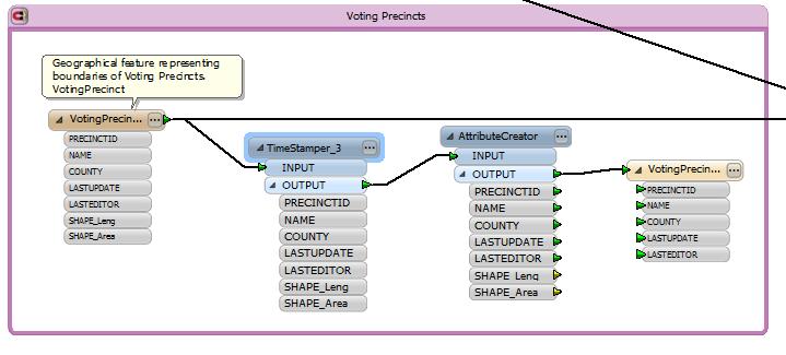 Voting Precincts