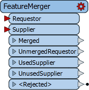 AttributeSplitter | FME by Safe Software