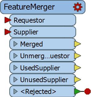 FeatureMerger transformer