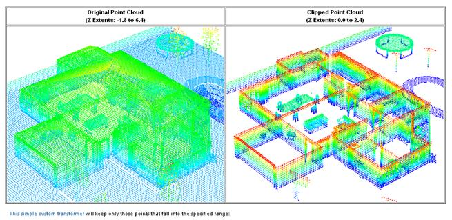 A LiDAR clipping example from Dmitri's LiDAR Lab.
