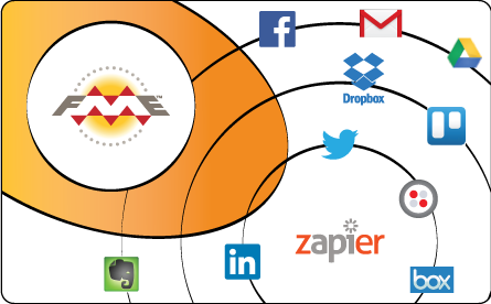 FME Server and Zapier