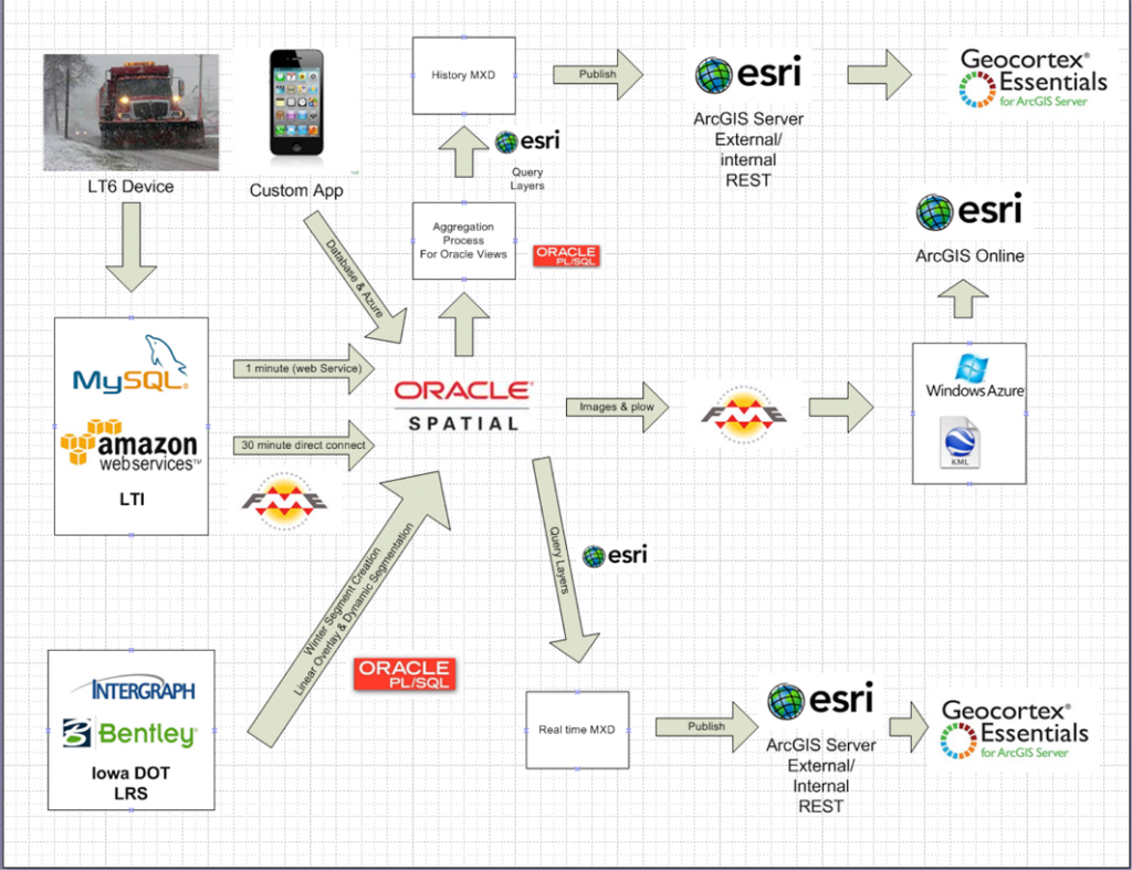 Click on the image for a full-size diagram.