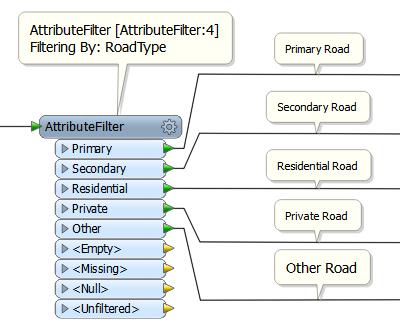 Testing-AttributeFilter