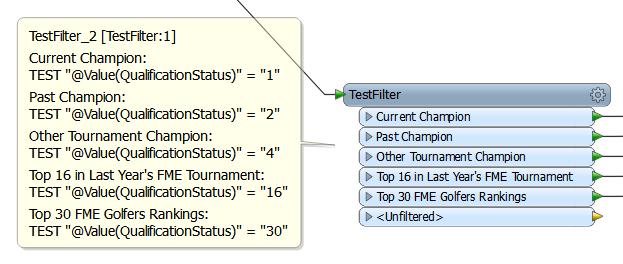Testing-TestFilter