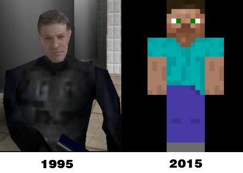 Gaming1995vs2015