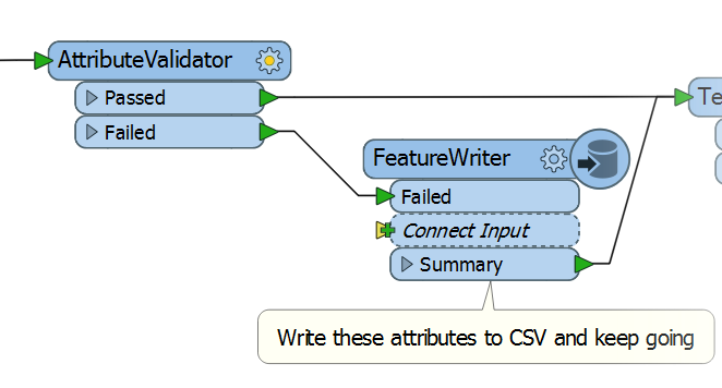 The AttributeValidator (and FeatureWriter) in action.