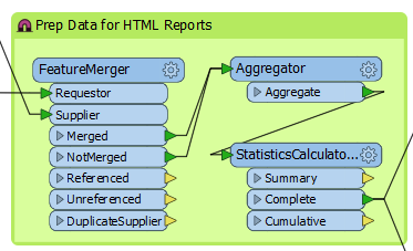 HTMLDataQADataPrep