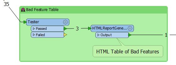HTMLDataQABadFeatureTable