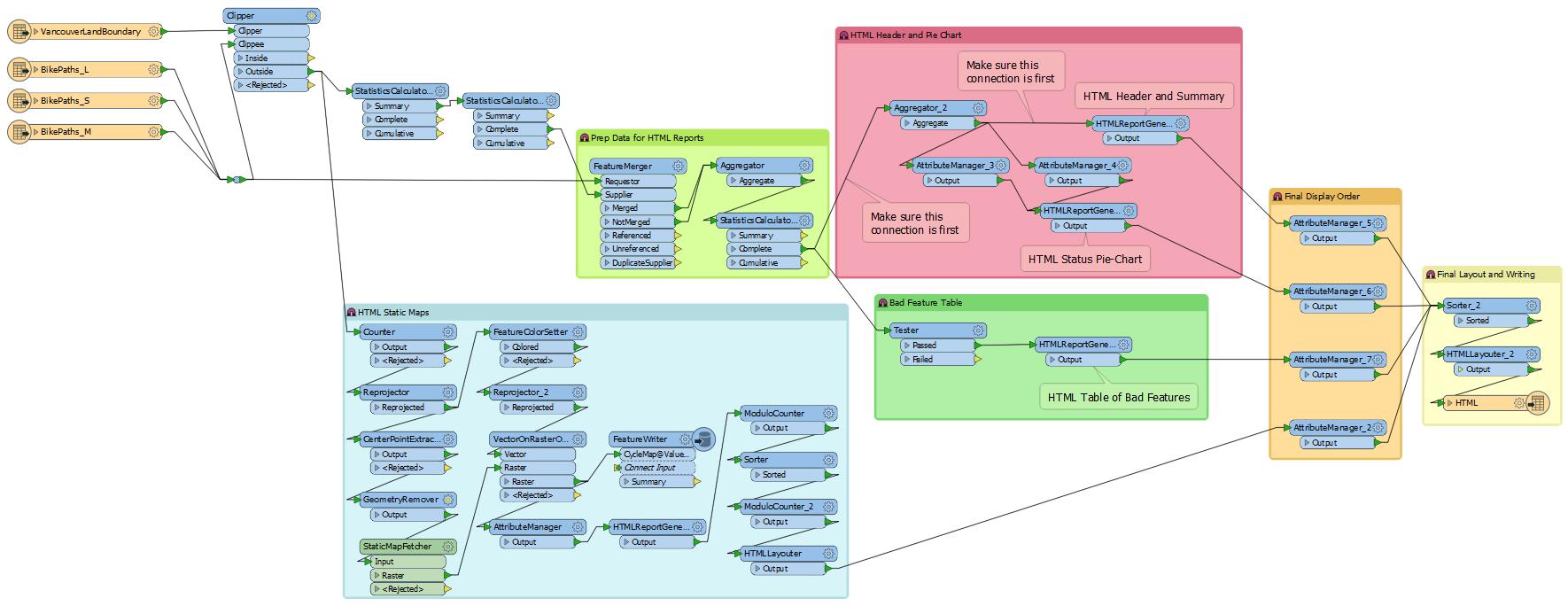 HTMLDataQAFinalWorkspace