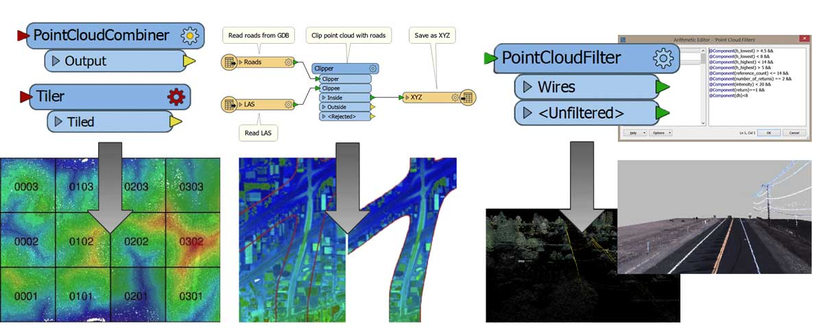 LiDAR Data Processing | Safe Software