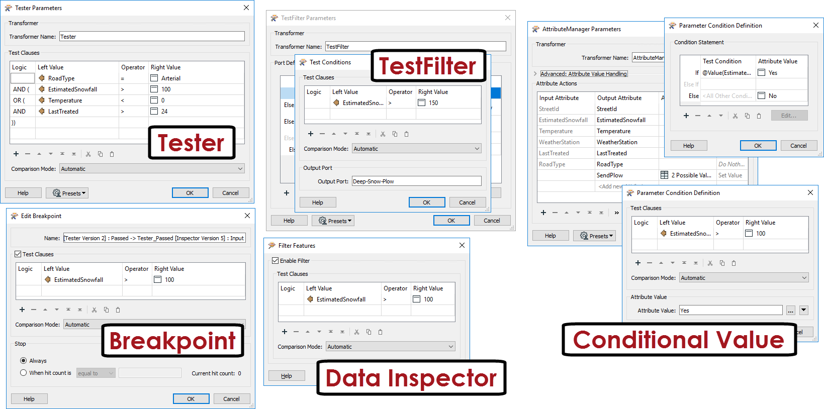 The Test Clauses dialog used throughout FME