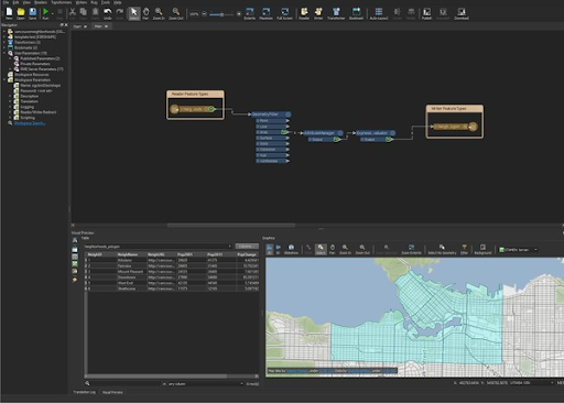 FME 2019 0 is Here! Top 15 New Features   Safe Software