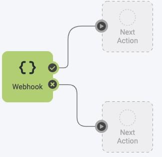 webhook fme server